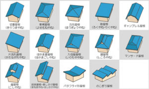 屋根の種類でリフォームのコストが変わる!?形や材質ごとの特徴・注意点など